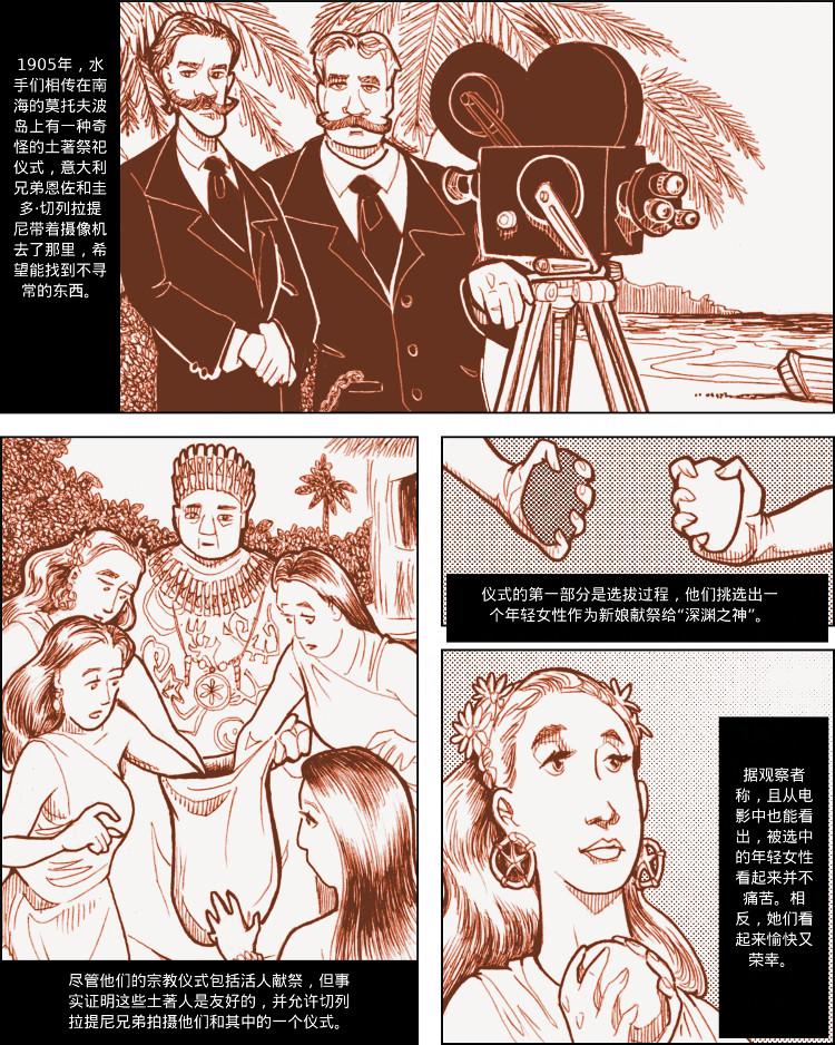 切列拉提尼兄弟前往南海拍摄淫秽异教仪式。